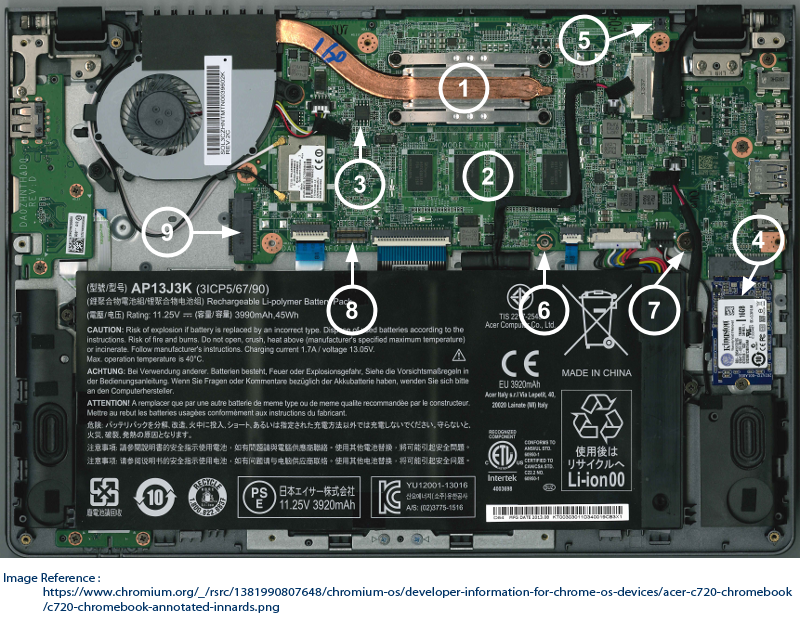 google-chromebook-parts