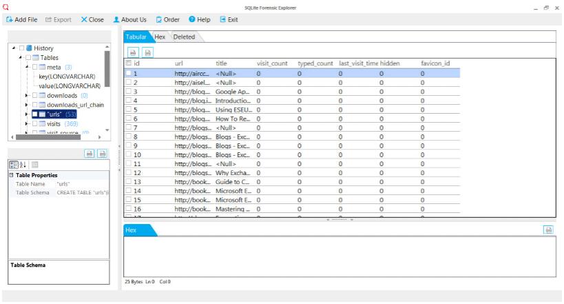 SQLite Forensic Explorer