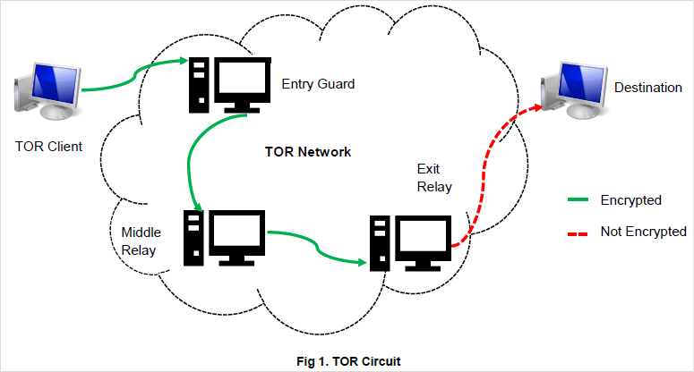 tor browser deep web dark net