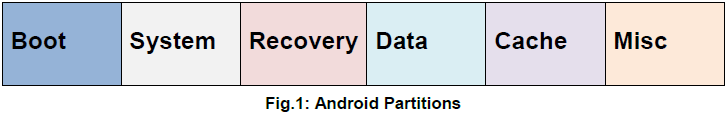 android phone forensics