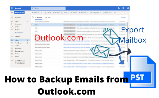 Find How To Backup Emails From Outlook Com To Computer Hard Drive Data Forensics Simplified Software Tools For Digital Forensic Analysis